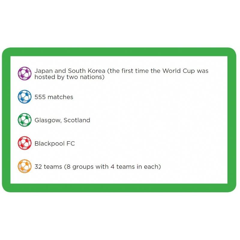kaartspel voetbalquiz